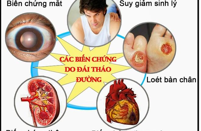 Các biến chứng thận của bệnh tiểu đường