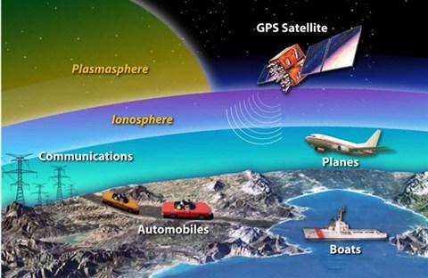 GPS, bạn của người lái xe