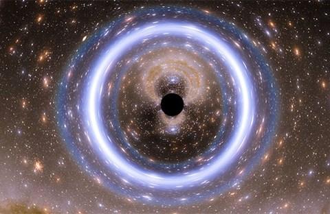 Trung tâm dải Ngân Hà