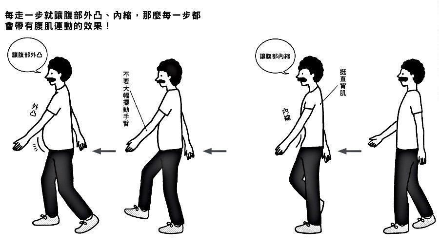 Phương pháp giảm mỡ bụng - 3