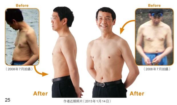Phương pháp giảm mỡ bụng - 4