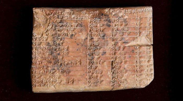 Những phát minh mà nền văn minh Lưỡng Hà để lại cho hậu thế - 2
