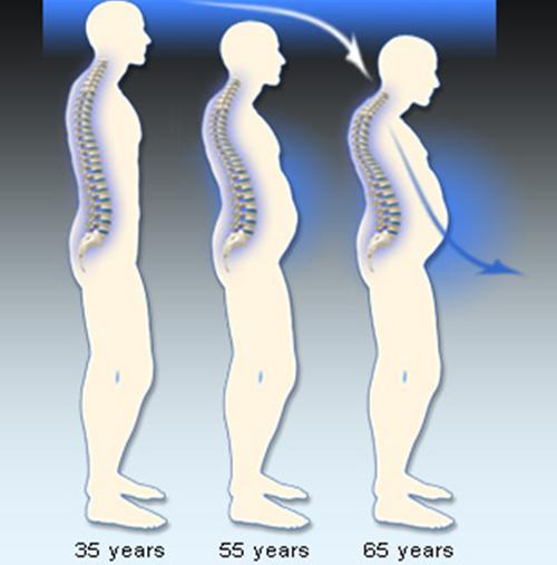 Khi nào các bộ phận trong cơ thể con người bắt đầu thoái hóa? - 4