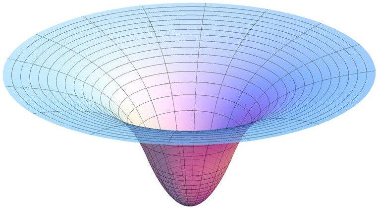Liệu hố đen có phải là cánh cổng dẫn tới thế giới khác - 2