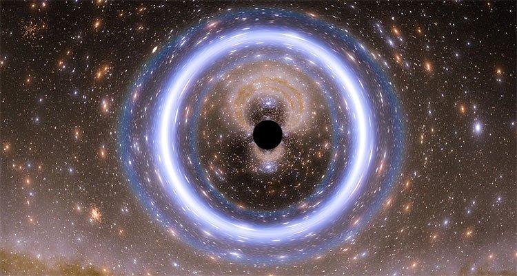 Trung tâm dải Ngân Hà - 2