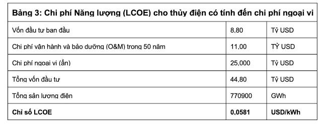 Điện mặt trời Nam Ngum có thể thay thế Thủy điện trên dòng Mekong ở Lào? - 6