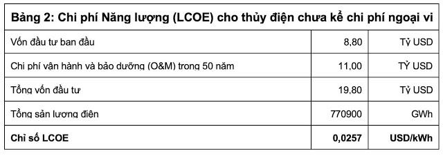 Điện mặt trời Nam Ngum có thể thay thế Thủy điện trên dòng Mekong ở Lào? - 5