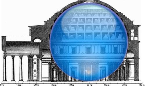 Đền Pantheon: Kỳ quan kiến trúc cổ đại – Ngôi đền của các vị thần - 7