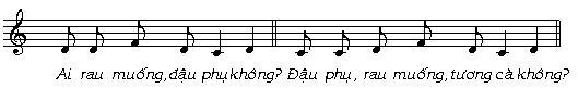Âm nhạc trong tiếng rao hàng của người Việt - 12