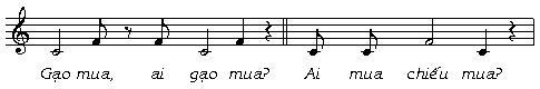 Âm nhạc trong tiếng rao hàng của người Việt - 5