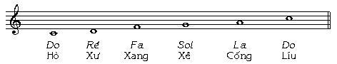 Âm nhạc trong tiếng rao hàng của người Việt - 15