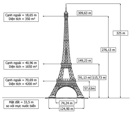10 giai thoại ít người biết về tháp Eiffel - 14